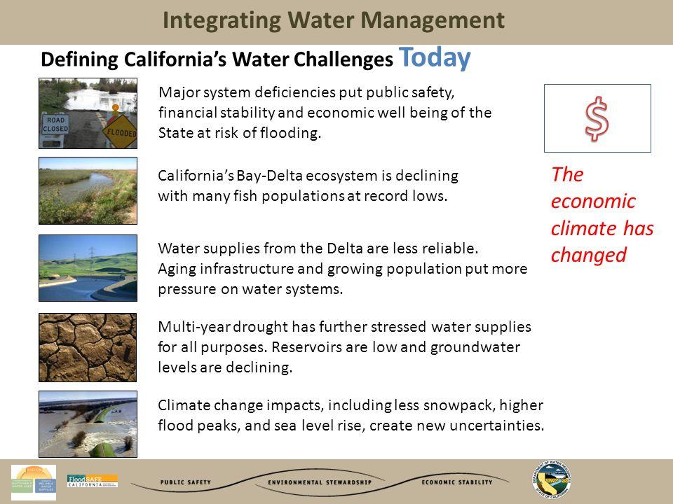 Integrating Water Management Framework for Implementing Integrated Water Management 15