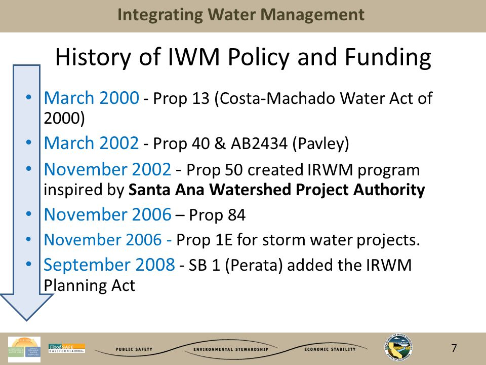 Integrating Water Management Statewide Regional Investments IRWM - Props 50 and 84 bond funded 48 approved regional groups Over $600 million in IRWM grant funds 450 IRWM projects funded of wide variety of types Total investment of nearly $3.5 billion generating over 2 million ac-ft per year Award $131M this year, $472M pending appropriation 8
