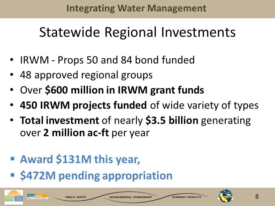 Integrating Water Management Return on Investment – Regional Examples Lake Elsinore/Canyon Lake Remediation Groundwater Desalination – Perris II Desalter Project Aquifer Storage and Recovery Stormwater Capture and Recharge Projects 9