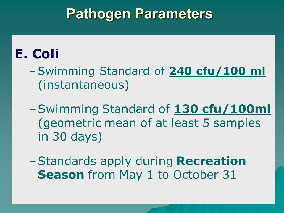 Pathogen Parameters E.