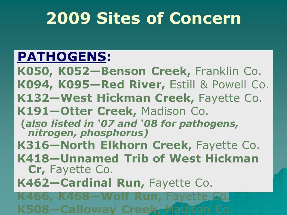 2009 Sites of Concern PATHOGENS: K050, K052Benson Creek, Franklin Co.