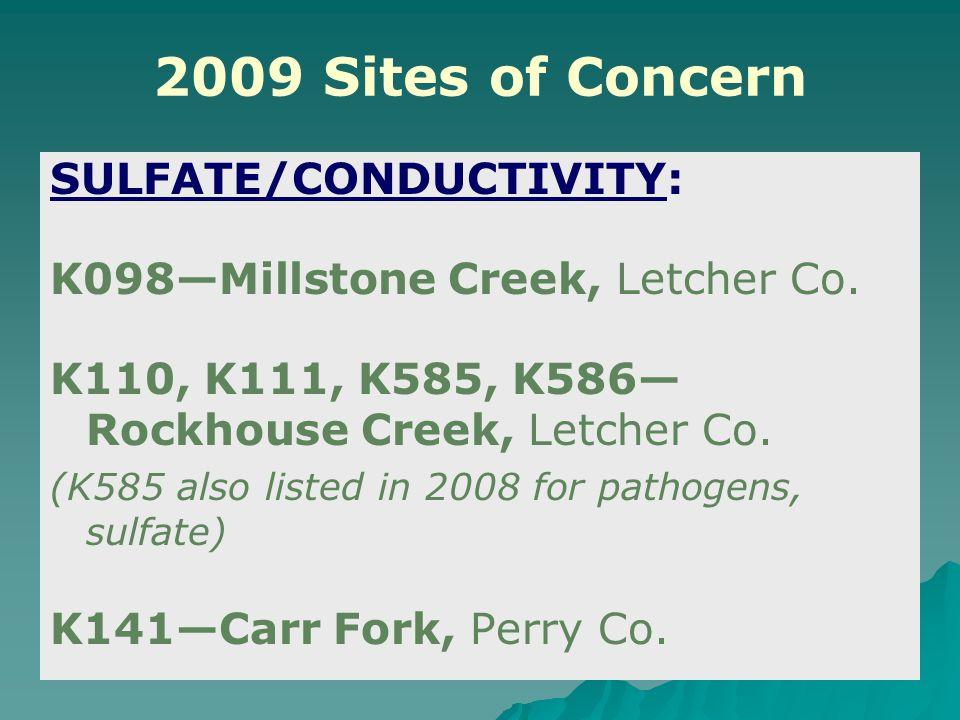 SULFATE/CONDUCTIVITY: K098Millstone Creek, Letcher Co.