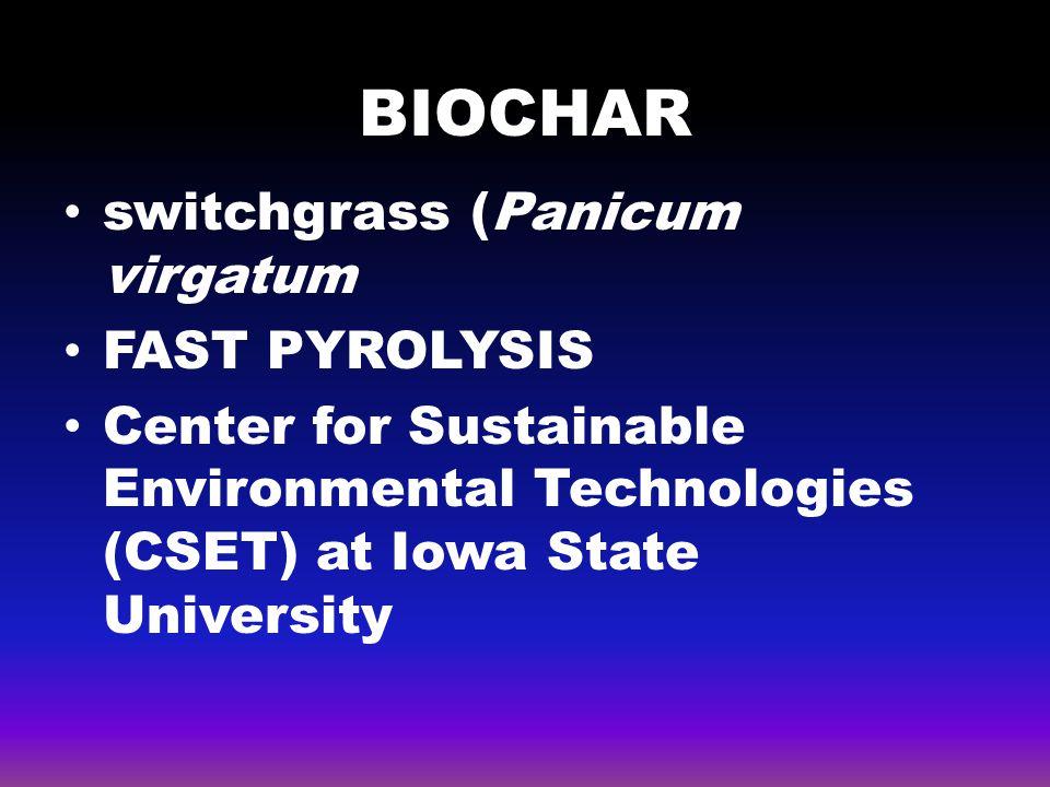 17 Soil K 0 5 10 15 20 25 Biochar percentage (v/v) LEACHATE K