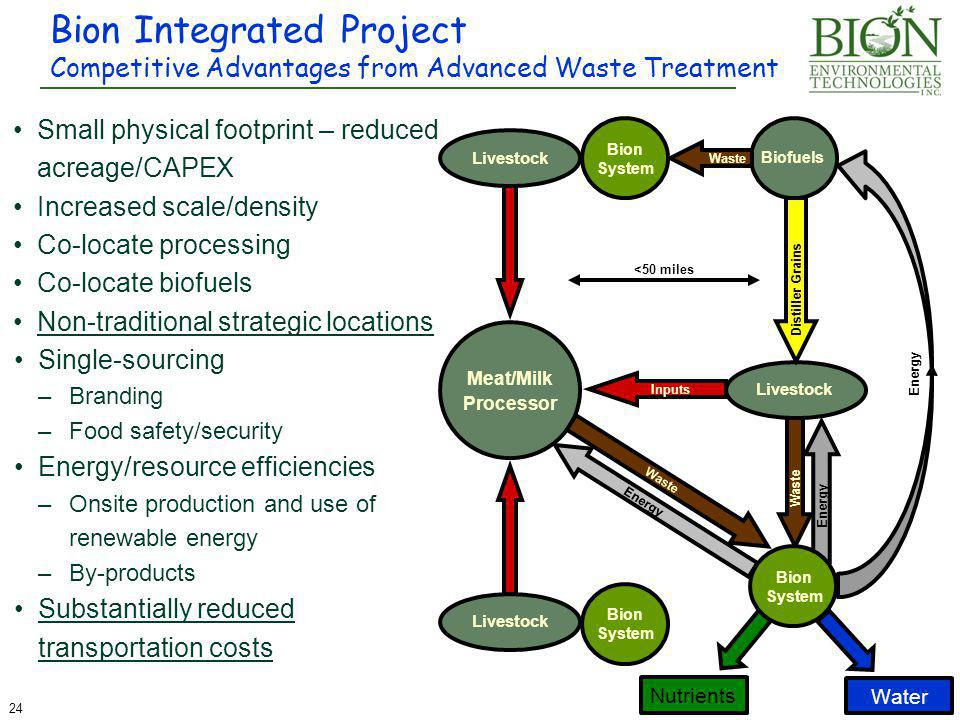 Bion Integrated Project Competitive Advantages from Advanced Waste Treatment 24 Small physical footprint – reduced acreage/CAPEX Increased scale/density Co-locate processing Co-locate biofuels Non-traditional strategic locations Single-sourcing –Branding –Food safety/security Energy/resource efficiencies –Onsite production and use of renewable energy –By-products Substantially reduced transportation costs Livestock Waste Nutrients Water Energy Inputs Meat/Milk Processor Waste Livestock Bion System Bion System Bion System Biofuels Distiller Grains Waste <50 miles