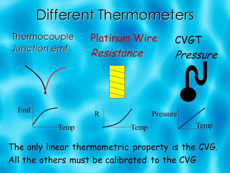 Different Thermometers Thermocouple Junction emf Thermocouple Junction emf Platinum Wire Resistance CVGT Pressure The only linear thermometric property is the CVG.