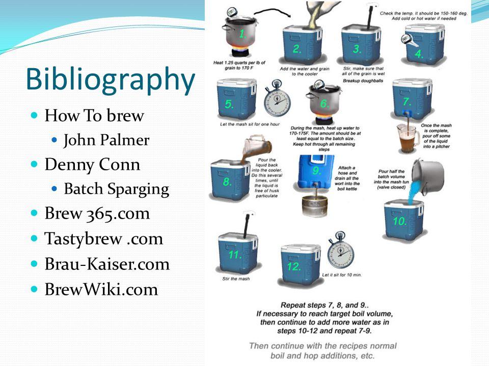 Bibliography How To brew John Palmer Denny Conn Batch Sparging Brew 365.com Tastybrew.com Brau-Kaiser.com BrewWiki.com