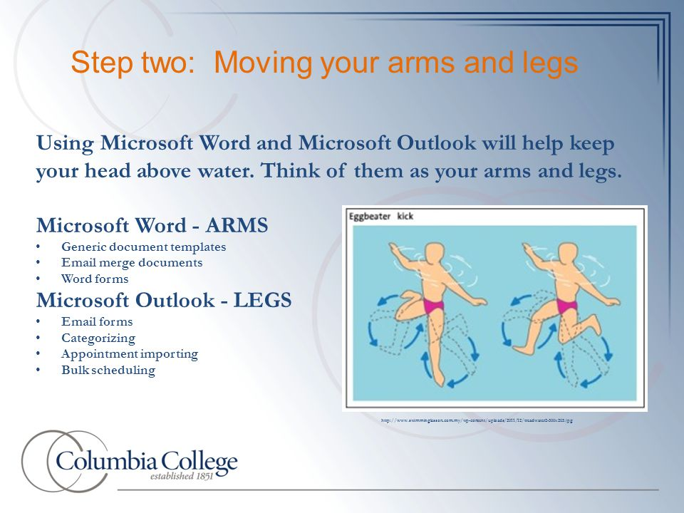 Step two: Moving your arms and legs Using Microsoft Word and Microsoft Outlook will help keep your head above water.