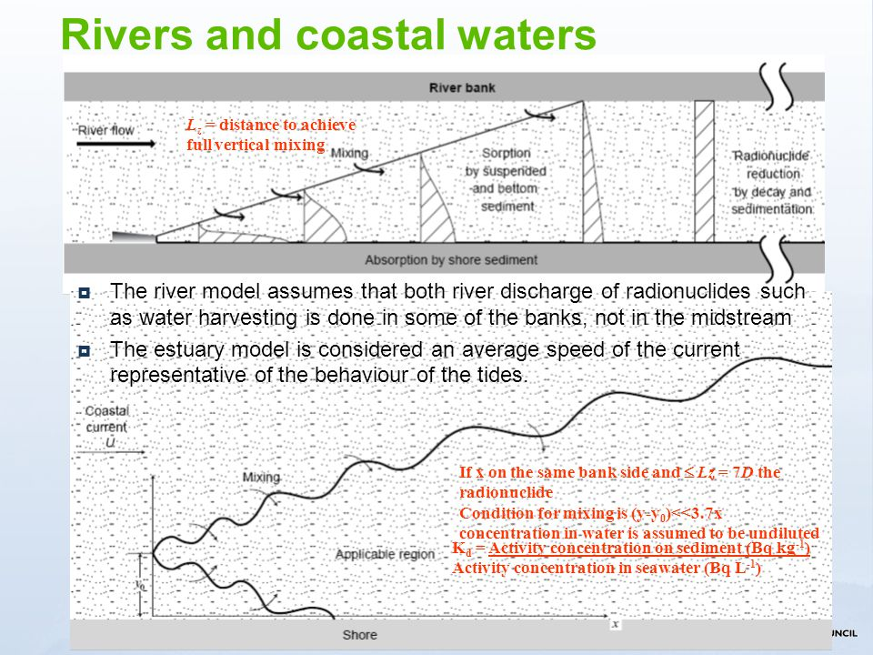 www.ceh.ac.uk/PROTECT The river model assumes that both river discharge of radionuclides such as water harvesting is done in some of the banks, not in