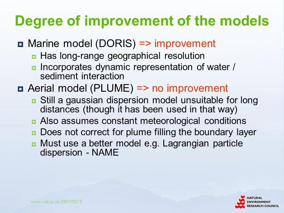 www.ceh.ac.uk/PROTECT Marine model (DORIS) => improvement Has long-range geographical resolution Incorporates dynamic representation of water / sedime