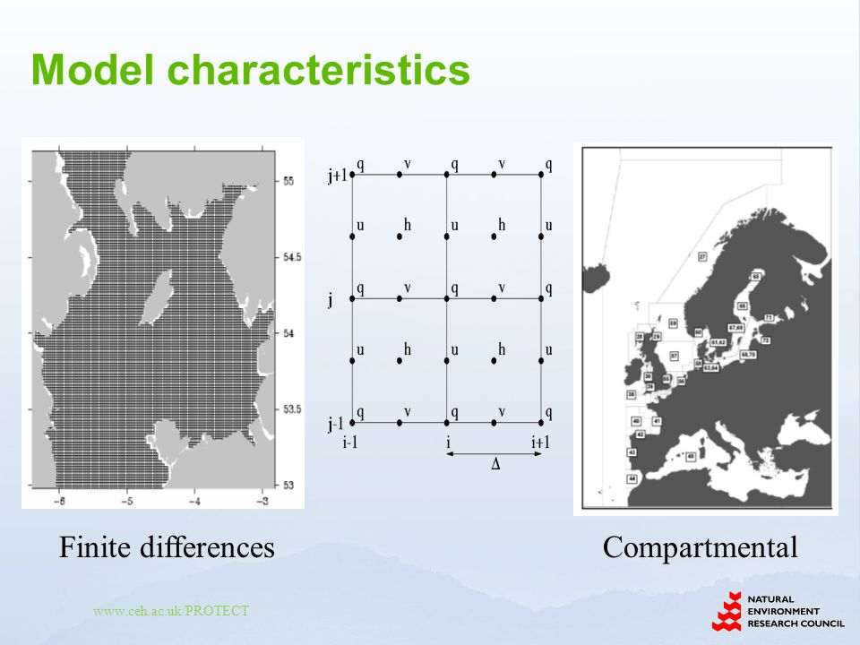 www.ceh.ac.uk/PROTECT Finite differences Compartmental Model characteristics