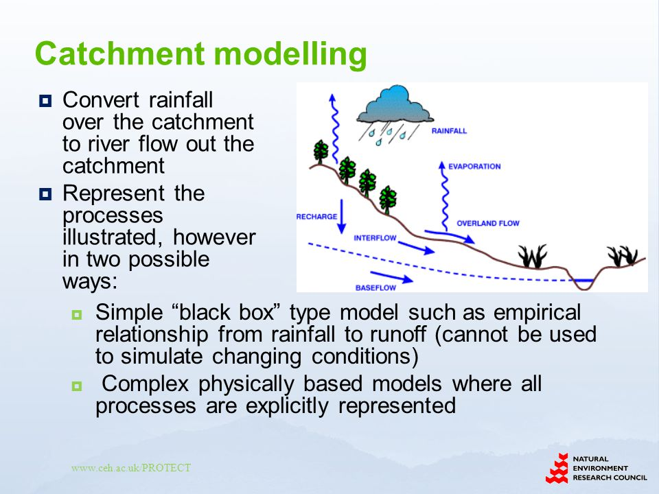 Convert rainfall over the catchment to river flow out the catchment Represent the processes illustrated, however in two possible ways: Simple black bo