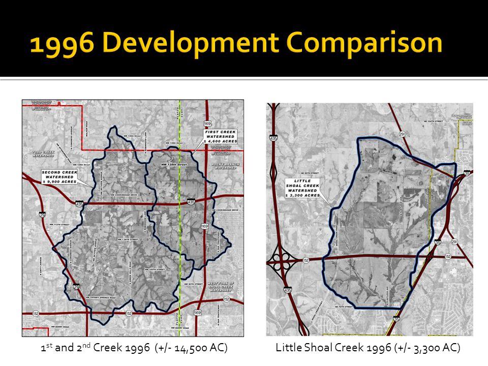 1 st and 2 nd Creek 1996 (+/- 14,500 AC)Little Shoal Creek 1996 (+/- 3,300 AC)
