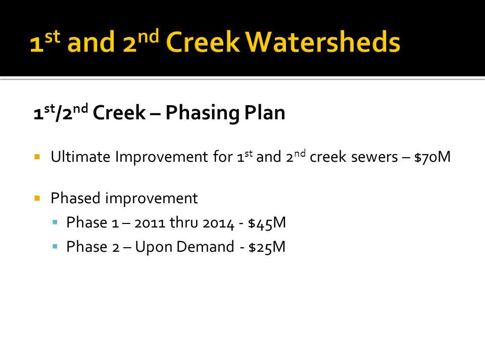 1 st /2 nd Creek – Phasing Plan Ultimate Improvement for 1 st and 2 nd creek sewers – $70M Phased improvement Phase 1 – 2011 thru 2014 - $45M Phase 2 – Upon Demand - $25M