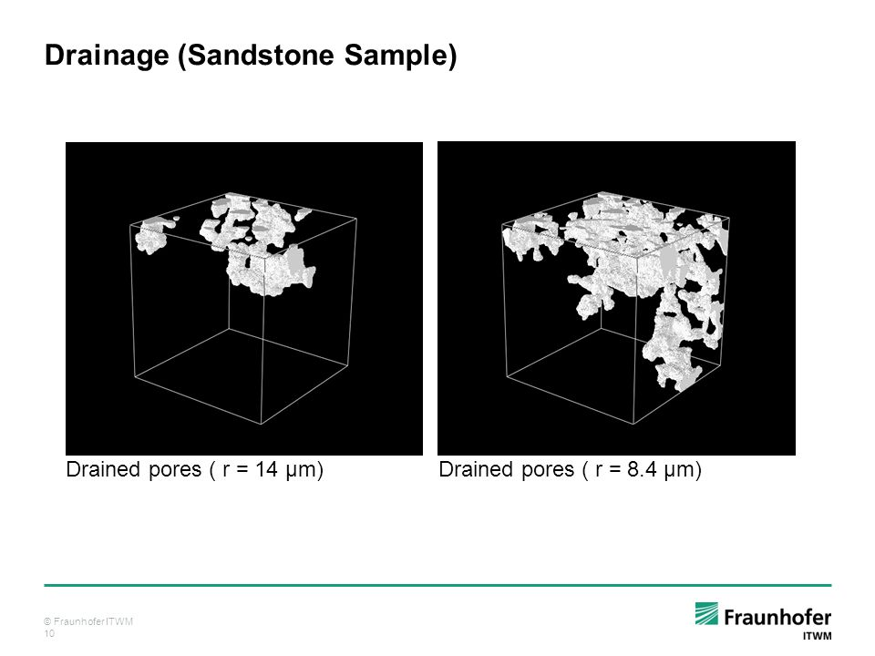 © Fraunhofer ITWM 10 Drainage (Sandstone Sample) Drained pores ( r = 8.4 µm)Drained pores ( r = 14 µm)
