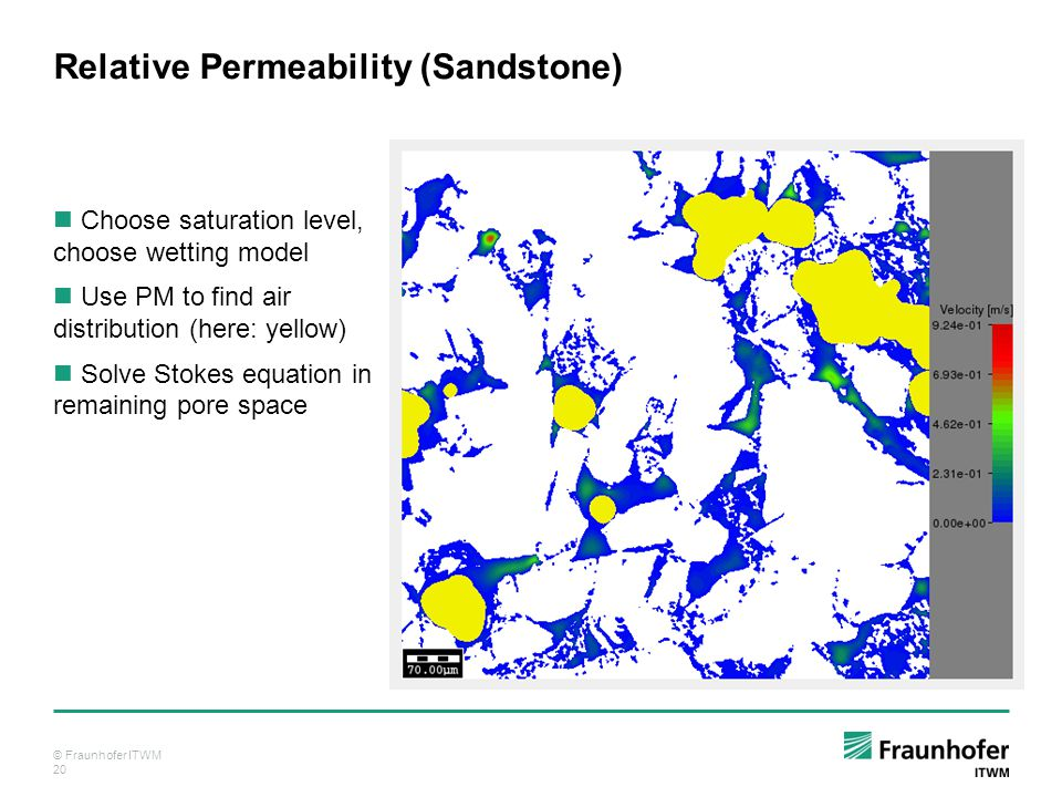 © Fraunhofer ITWM 20 Relative Permeability (Sandstone) Choose saturation level, choose wetting model Use PM to find air distribution (here: yellow) Solve Stokes equation in remaining pore space