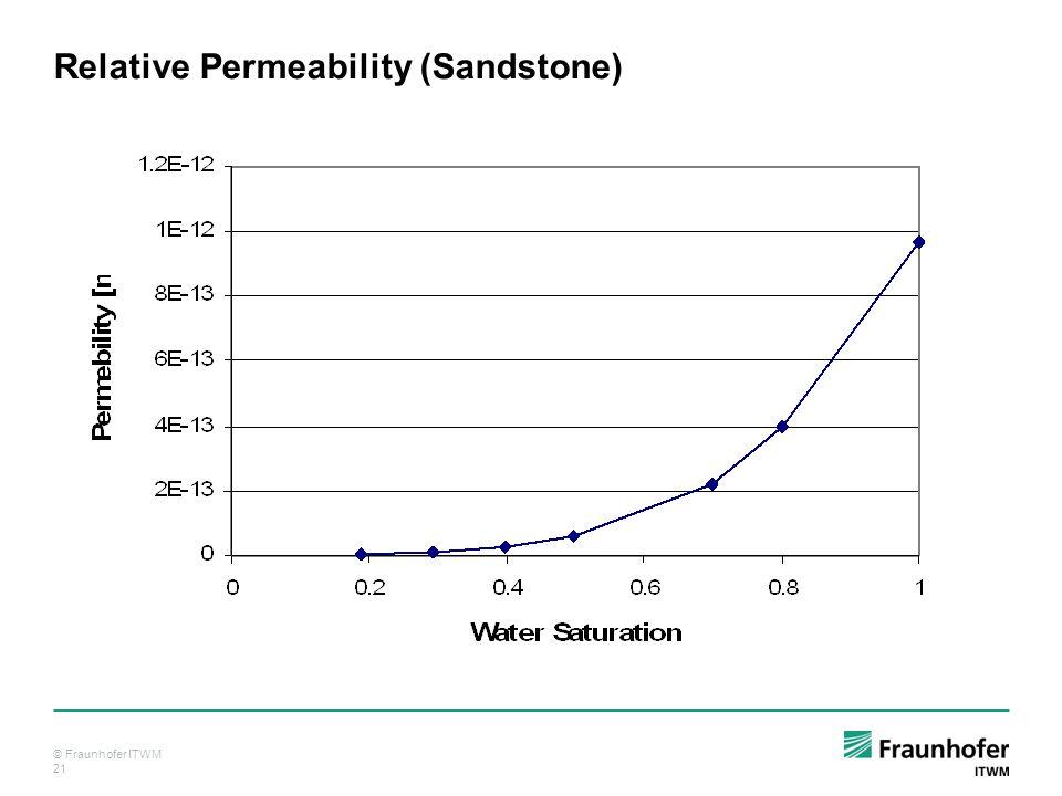 © Fraunhofer ITWM 21 Relative Permeability (Sandstone)