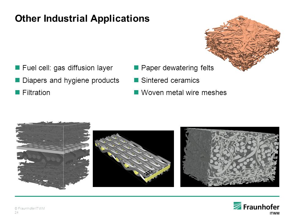 © Fraunhofer ITWM 24 Other Industrial Applications Fuel cell: gas diffusion layer Diapers and hygiene products Filtration Paper dewatering felts Sinte