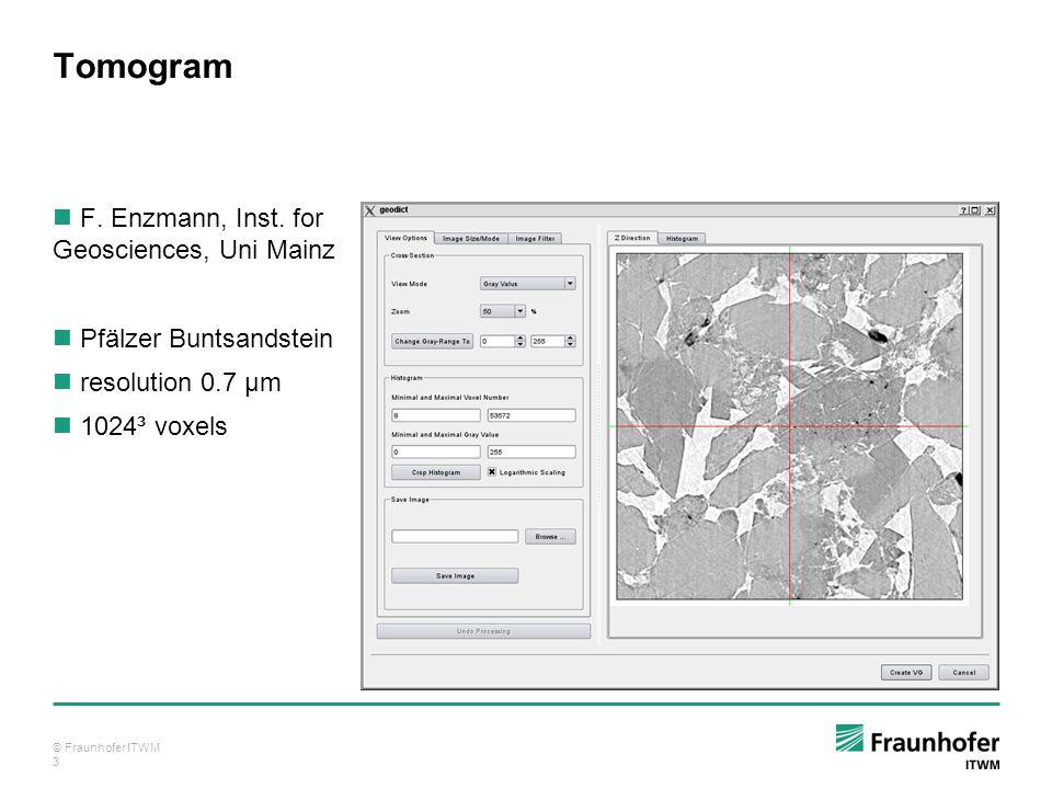© Fraunhofer ITWM 14 Imbibition Non-wetting phase (air) reservoir Wetting phase (water) reservoir Ahrenholz et al.