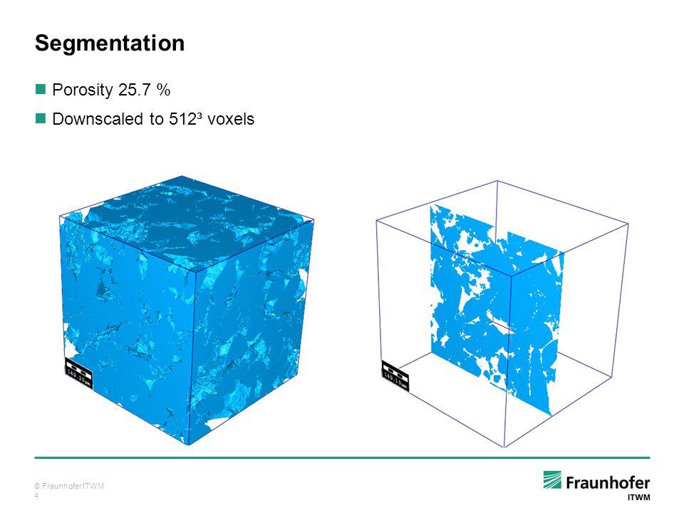 © Fraunhofer ITWM 15 Imbibition (+) Non-wetting phase (air) reservoir Wetting phase (water) reservoir Ahrenholz et al.