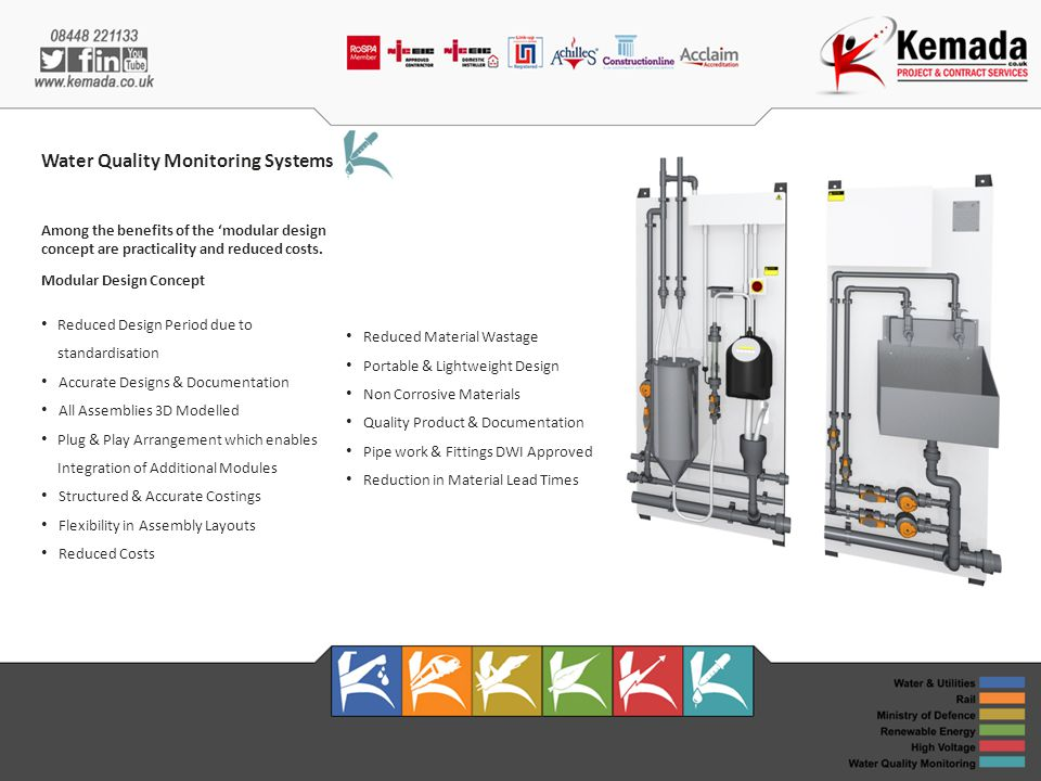 Water Quality Monitoring Systems Among the benefits of the modular design concept are practicality and reduced costs.