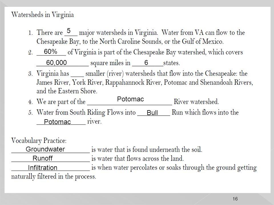 16 5 60% 60,0006 Potomac Bull Potomac Groundwater Runoff Infiltration