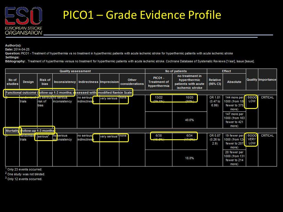 PICO1 – Grade Evidence Profile