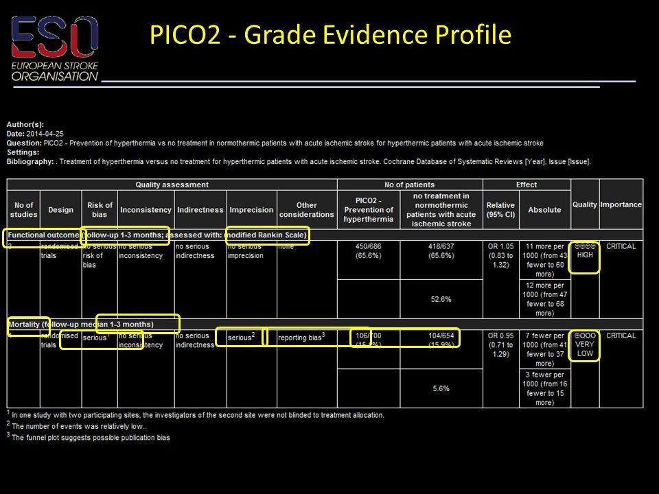 PICO2 - Grade Evidence Profile