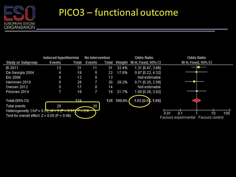 PICO3 – functional outcome