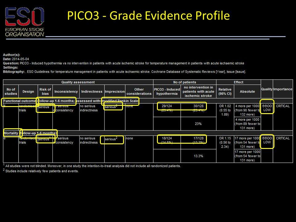 PICO3 - Grade Evidence Profile