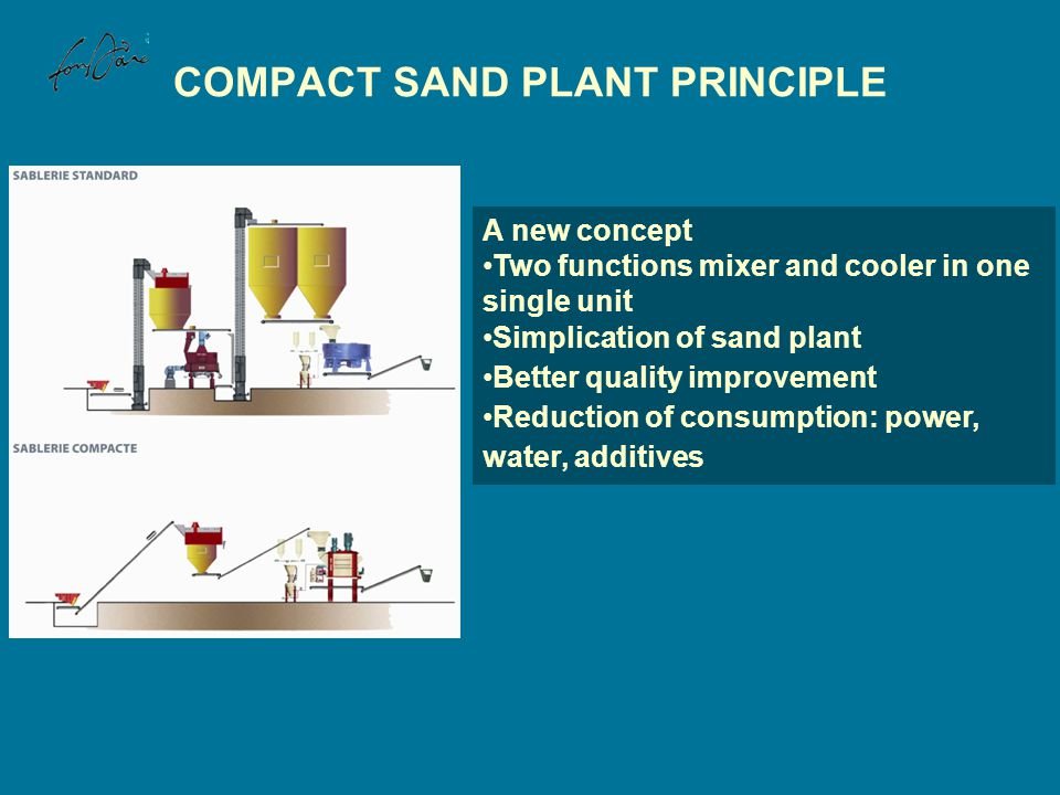 COMPACT SAND PLANT PRINCIPLE A new concept Two functions mixer and cooler in one single unit Simplication of sand plant Better quality improvement Red