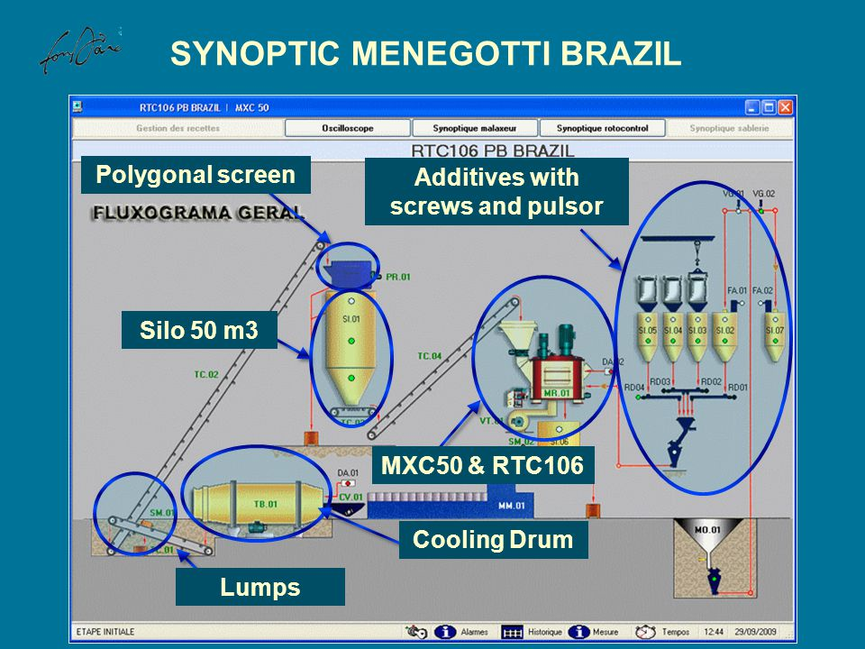SYNOPTIC MENEGOTTI BRAZIL Polygonal screen Additives with screws and pulsor Lumps Cooling Drum MXC50 & RTC106 Silo 50 m3