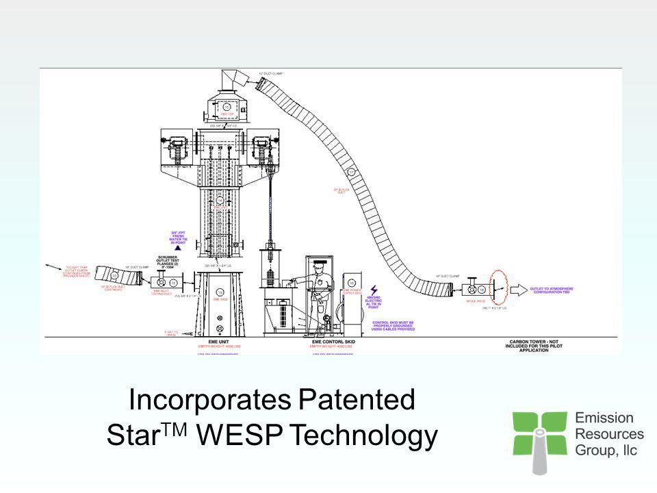 Test Capacity = 6,000 ACFM Production 8 Venturi Tube
