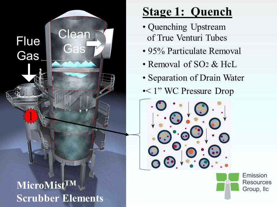 MicroMist TM Scrubber High Particulate Collection Efficiency (>99.5%) High Capture Efficiency of Acids & Condensable Compounds (>98.9%) High Capture E