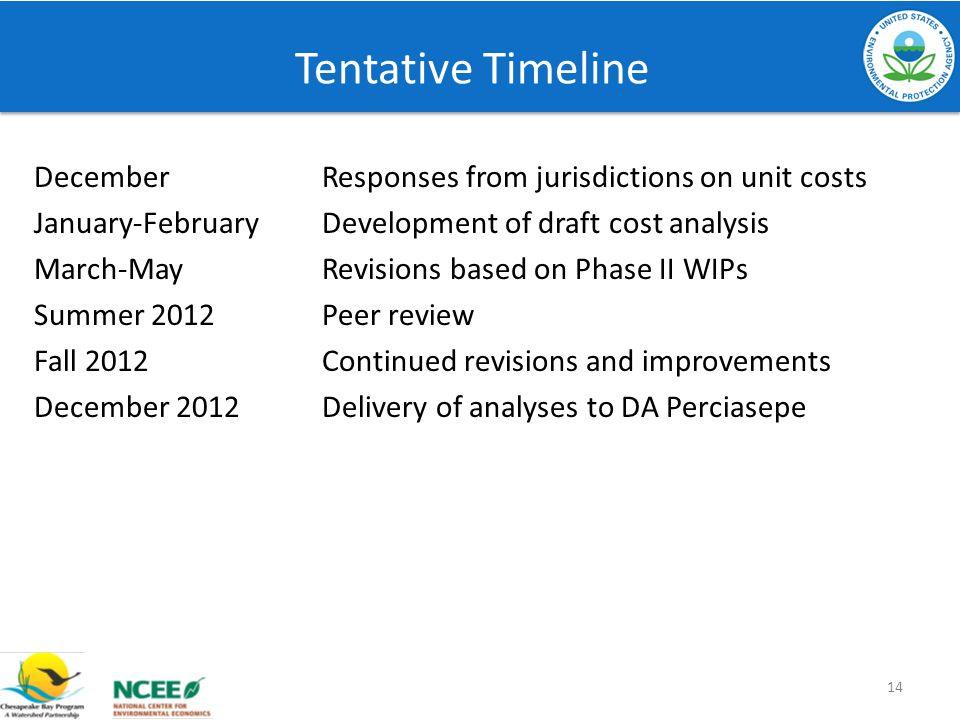 Tentative Timeline DecemberResponses from jurisdictions on unit costs January-FebruaryDevelopment of draft cost analysis March-MayRevisions based on Phase II WIPs Summer 2012Peer review Fall 2012Continued revisions and improvements December 2012Delivery of analyses to DA Perciasepe 14