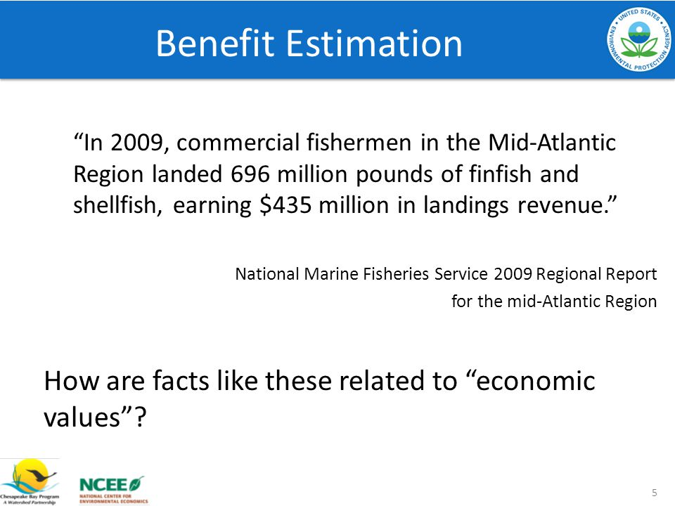 Benefit Estimation In 2009, commercial fishermen in the Mid-Atlantic Region landed 696 million pounds of finfish and shellfish, earning $435 million in landings revenue.