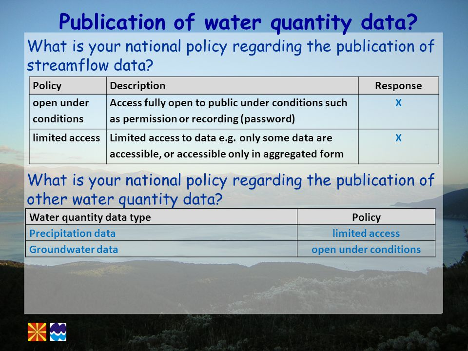 Publication of water quantity data.