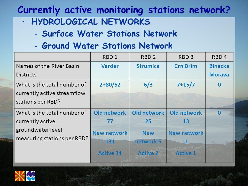 Stations Network for Surface Water 110 Stations Vardar: 2+80 Stations 52/33 active Strumica, Dvoriska and Lebnica: 6 Stations 3/2 active Crn Drim: 7+15 Stations 7/5 active