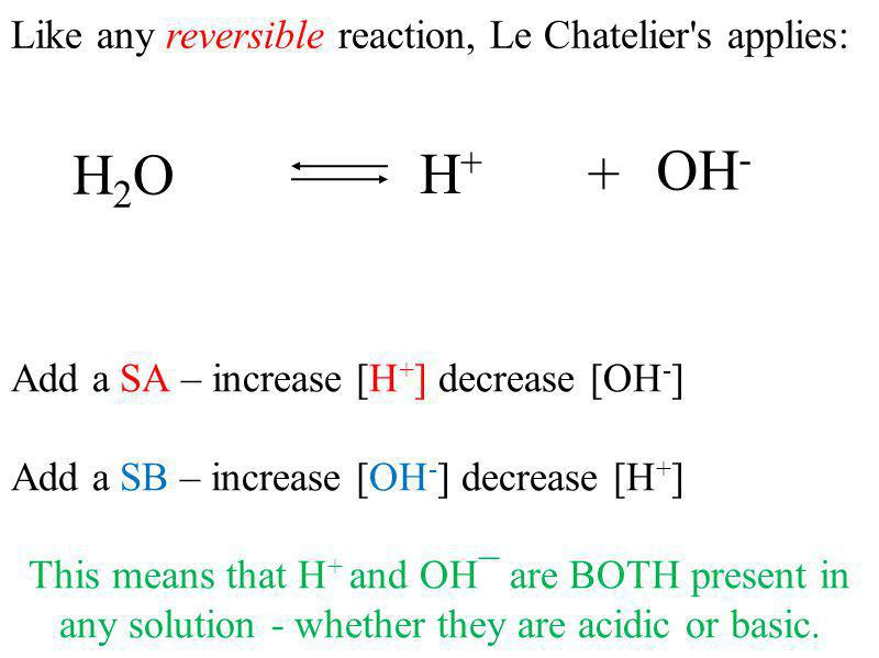 Like any reversible reaction, Le Chatelier s applies: Add a SA – increase [H + ] decrease [OH - ] Add a SB – increase [OH - ] decrease [H + ] This means that H + and OH¯ are BOTH present in any solution - whether they are acidic or basic.