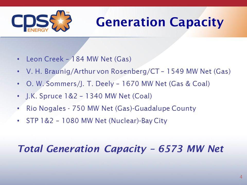 Generation Capacity Leon Creek – 184 MW Net (Gas) V.