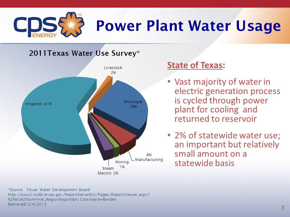Power Plant Water Usage 8 State of Texas: Vast majority of water in electric generation process is cycled through power plant for cooling and returned
