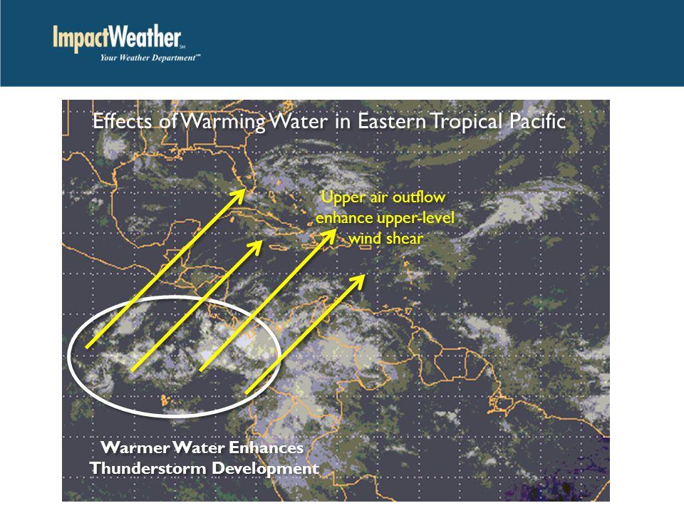 Warmer Water Enhances Thunderstorm Development Warmer Water Enhances Thunderstorm Development Upper air outflow enhance upper-level wind shear Upper air outflow enhance upper-level wind shear Effects of Warming Water in Eastern Tropical Pacific