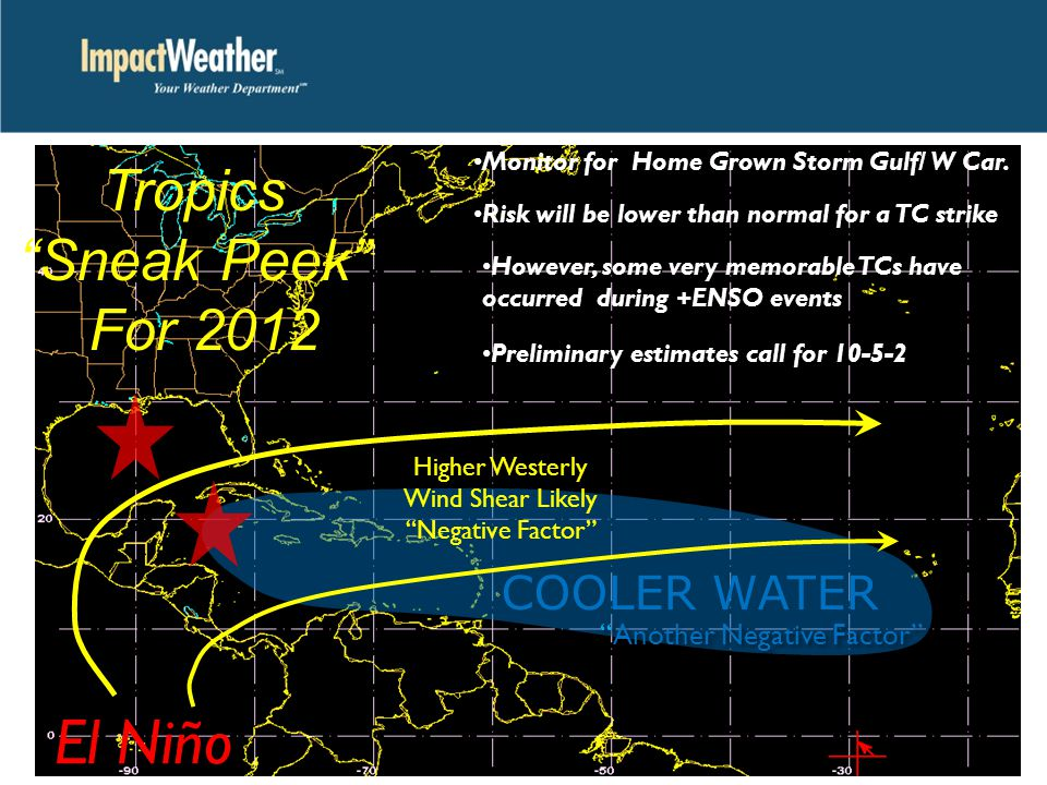 El Niño COOLER WATER Monitor for Home Grown Storm Gulf/ W Car.