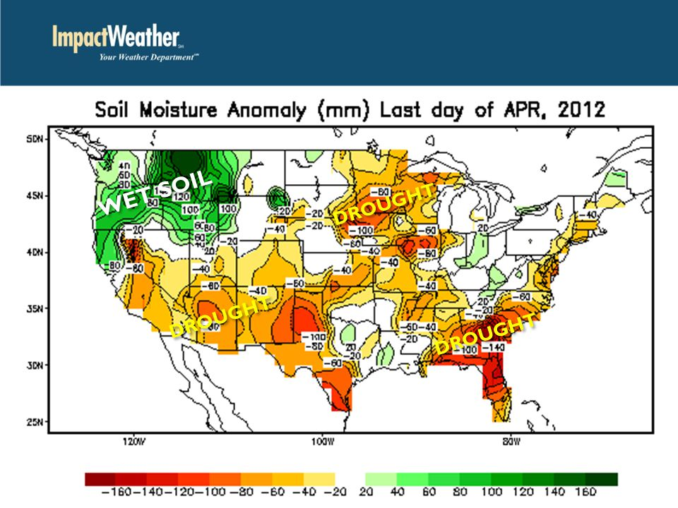 DROUGHT WET SOIL