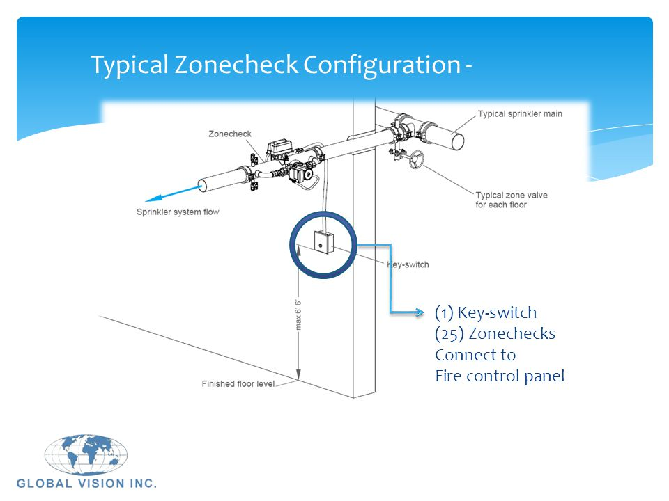 Typical Zonecheck Configuration - (1) Key-switch (25) Zonechecks Connect to Fire control panel