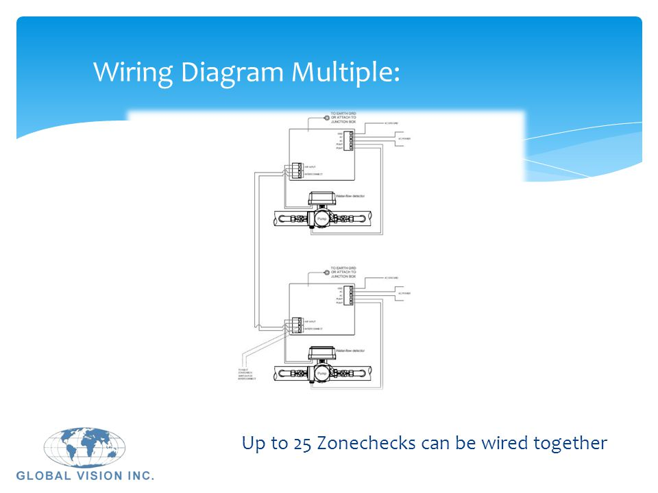 Wiring Diagram Multiple: Up to 25 Zonechecks can be wired together