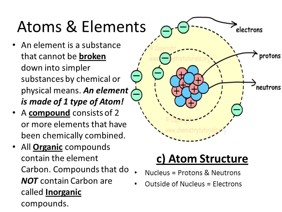Atoms & Elements c) Atom Structure Nucleus = Protons & Neutrons Outside of Nucleus = Electrons An element is a substance that cannot be broken down into simpler substances by chemical or physical means.