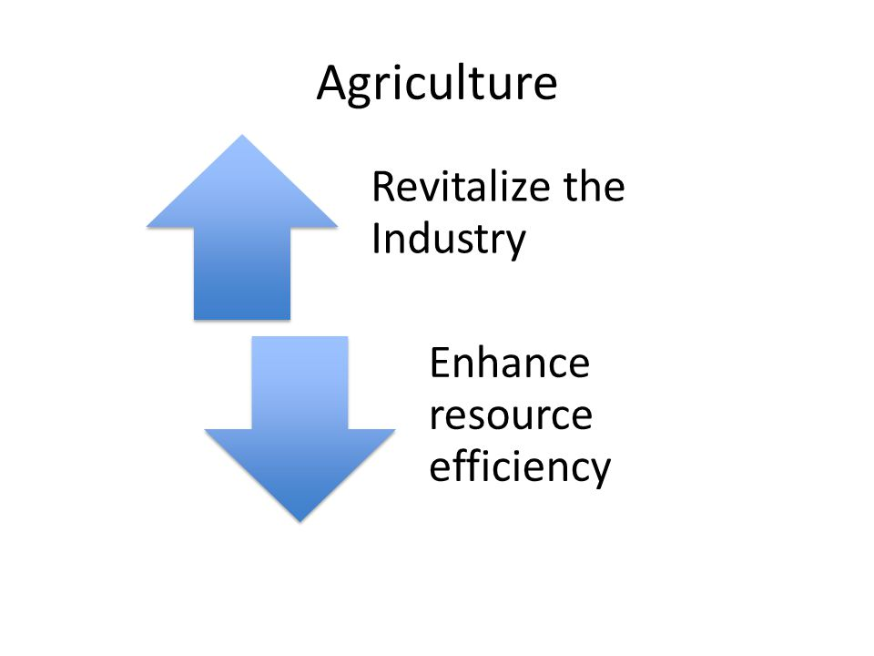 Agriculture Revitalize the Industry Enhance resource efficiency