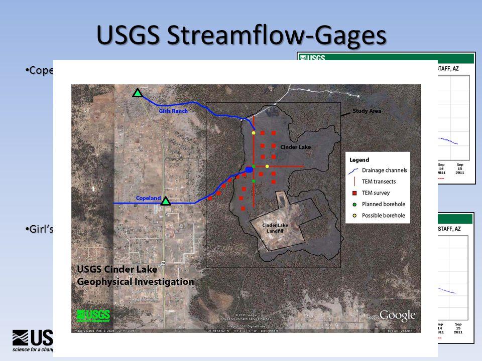 USGS Streamflow-Gages Copeland Ditch Copeland Ditch Girls Ranch Ditch Girls Ranch Ditch