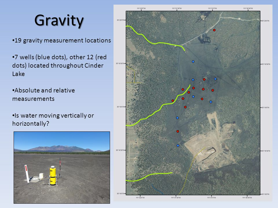 Gravity 19 gravity measurement locations 7 wells (blue dots), other 12 (red dots) located throughout Cinder Lake Absolute and relative measurements Is water moving vertically or horizontally