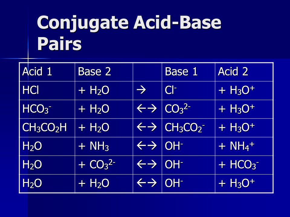 Conjugate Acid-Base Pairs Acid 1 Base 2 Base 1 Acid 2 HCl + H 2 O Cl - + H 3 O + HCO 3 - + H 2 O CO 3 2- + H 3 O + CH 3 CO 2 H + H 2 O CH 3 CO 2 - + H